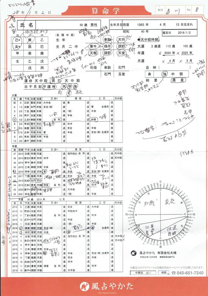 横浜中華街 算命学・手相占い「鳳占やかた」に今年もやってきた